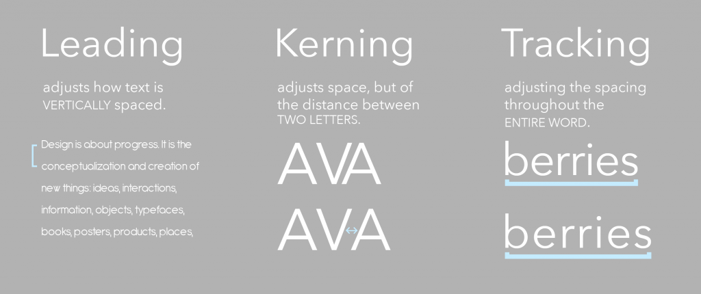 Typography Leading 28 Images Typography Kerning