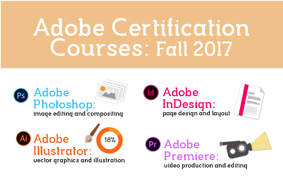 Fall 2017: Adobe Certification Courses – Annenberg Digital Lounge